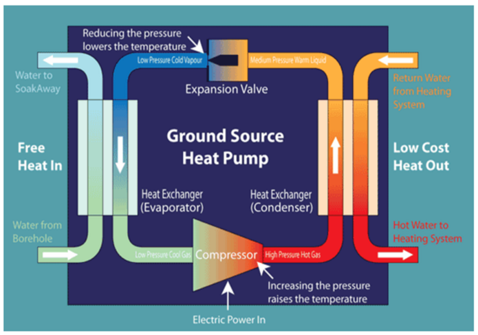 automatic control electric heating system temperature thesis water Heating system controls guide: this article describes the operating and safety controls on a heating system boiler - central heating systems start here to learn how to identify the different controls found on heating equipment & to aid in troubleshooting, inspection, diagnosis, and repairs.